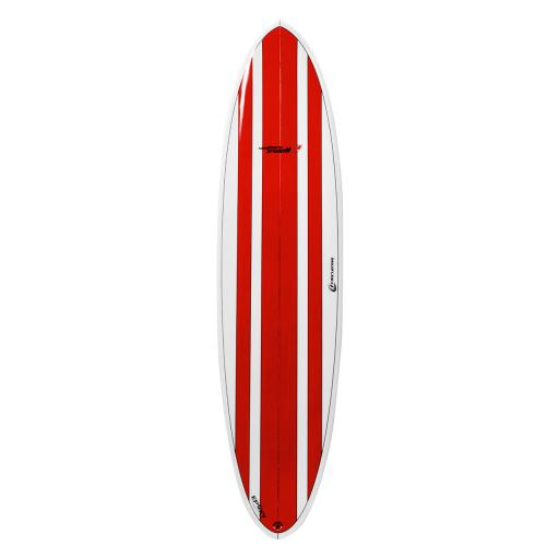 Circle One Southern Swell Mini Mal Package Deal