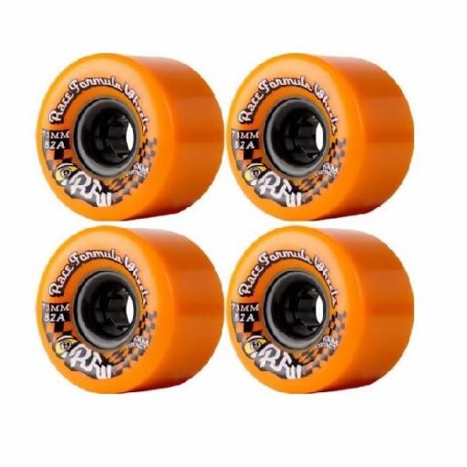 Sector 9 73MM 82A RACE FORMULA WHEELS