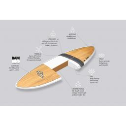 Bamboo-Surfboard-Technical-Diagram.jpg