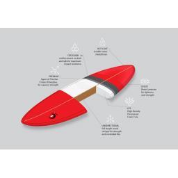 Surfboard-Tech-Diagram2.jpg