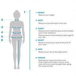 How-To-Measure-Womens-UK-IE-US.jpg